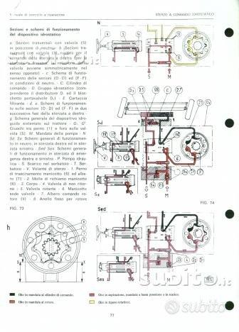 Manuale di officina per trattori Lamborghini: libri e ...