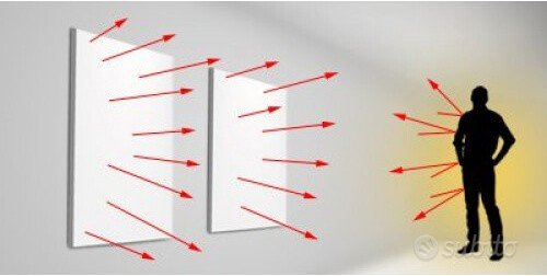 Pannelli radianti infrarossi