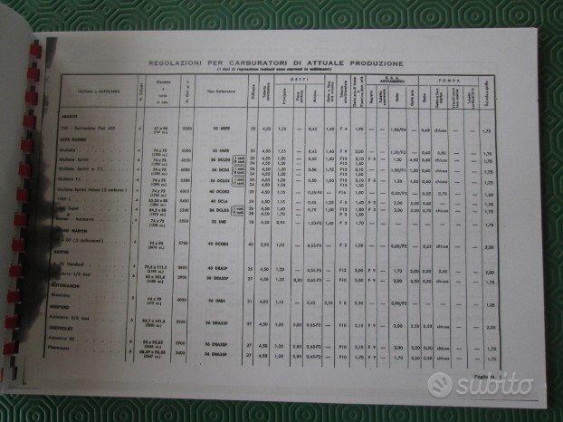 WEBER Carburatori Tabelle regolazione