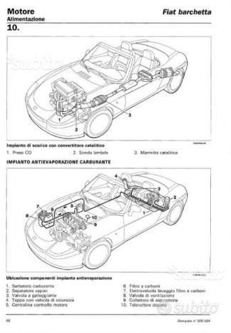 Manuale officina FIAT Barchetta ITALIANO 1995-2003