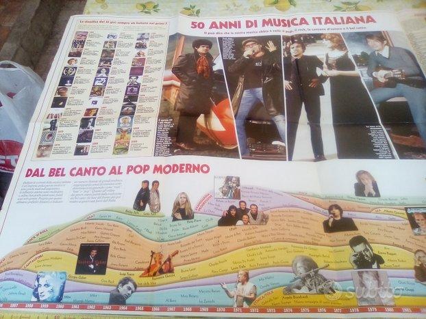 Poster della musica e storia del rock