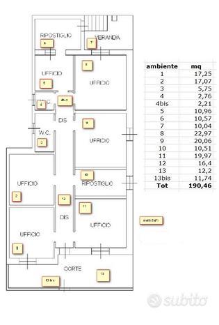 Ampio p.terra in centro uso ufficio/abitazione