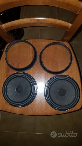 Casse per stereo Volkswagen Philips